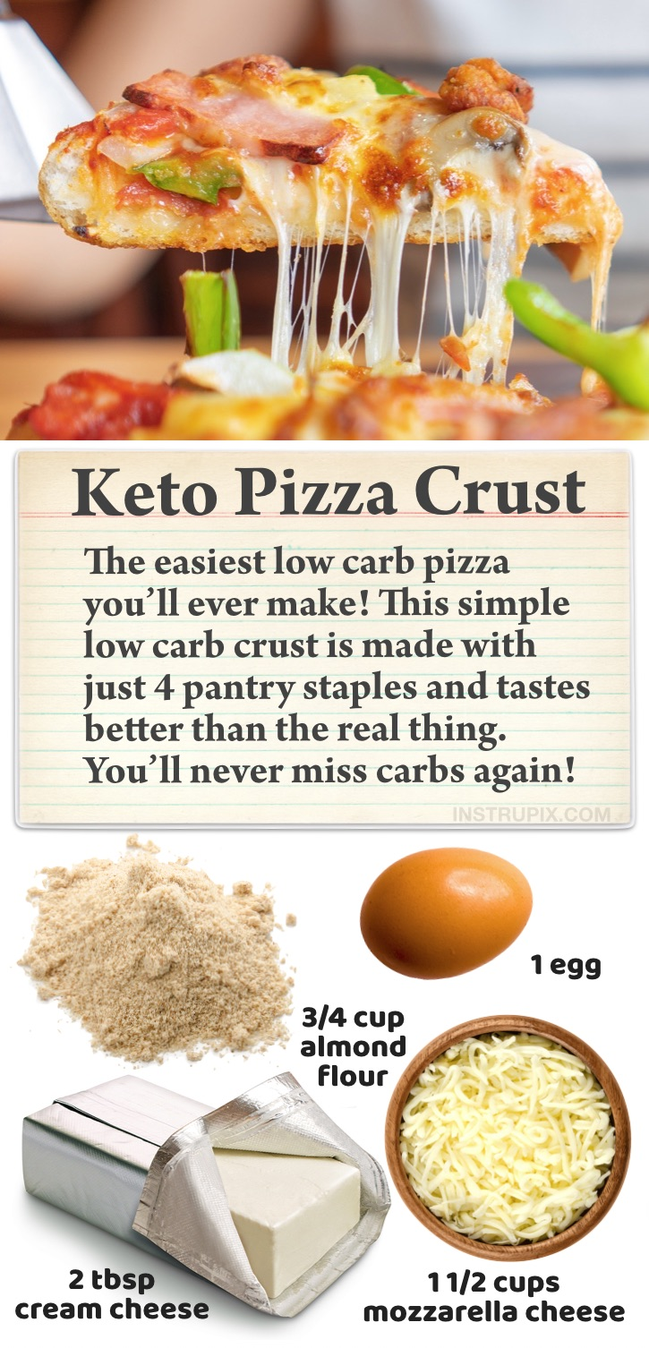 Yes, you can have pizza on a keto diet! You just have to make this quick and easy low carb crust, and then top it with the sauce and toppings of your choice. This