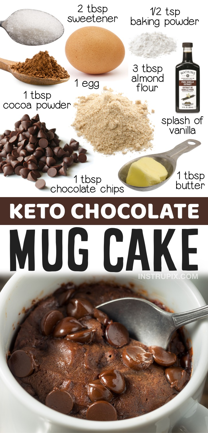 Keto Chocolate Mug Cake | 20 Easy Keto Dessert Ideas That Don't Taste Low Carb - So simple to make in your microwave! Low carb mug cakes are perfect for last minute desserts if you're on a ketogenic diet. They take less than 2 minutes to make with just a few ingredients that you probably already have in your pantry including almond flour, cocoa powder, egg butter, vanilla and sugar free chocolate chips. So yummy! Here is a list of the best easy keto desserts on Pinterest.